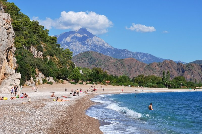 Turkey Best Beaches for vacation